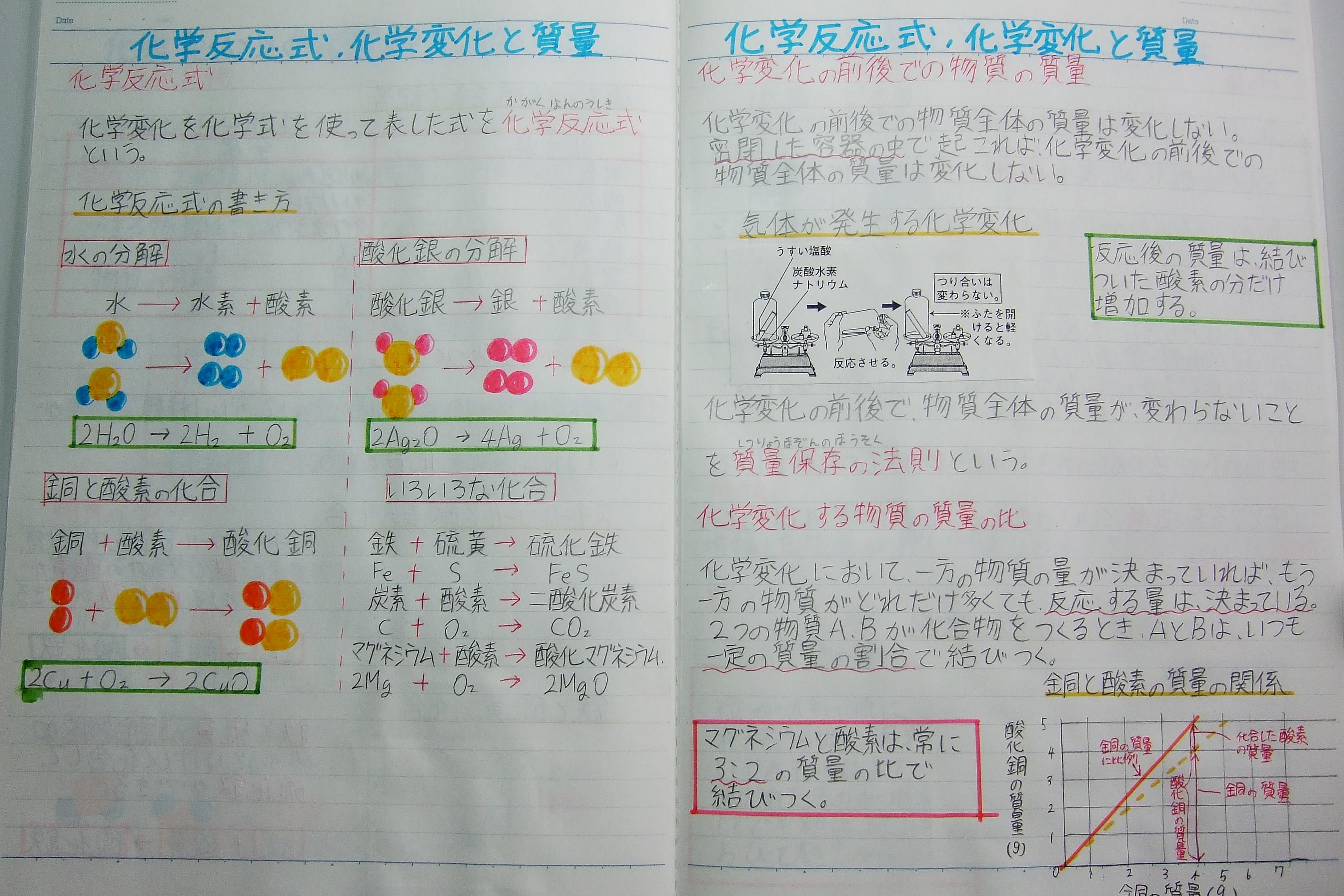 理科のノートまとめ